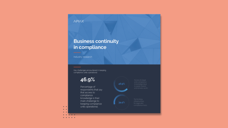 Infographic about business continuity in compliance