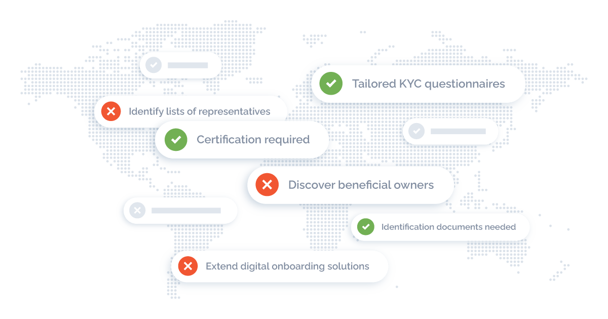map highlighting solutions for client onboarding